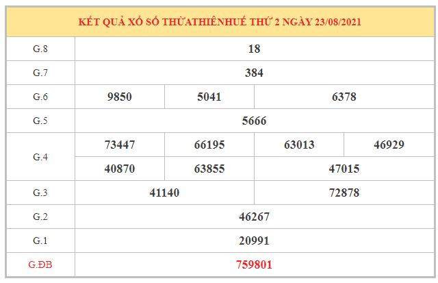 Phân tích KQXSTTH ngày 30/8/2021 dựa trên kết quả kì trước