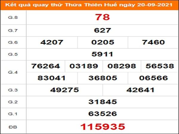 Quay thử xổ số Thừa Thiên Huế ngày 20/9/2021
