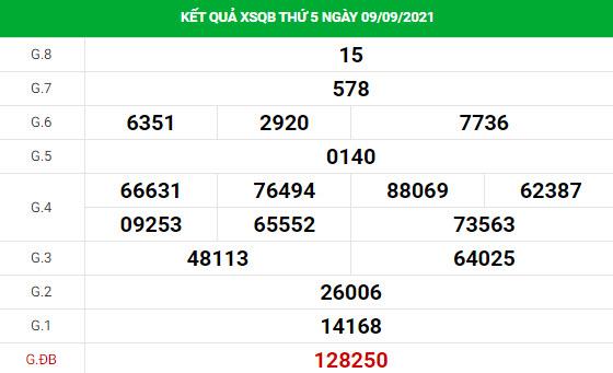 Phân tích XSQB ngày 16/9 hôm nay thứ 4 chuẩn xác