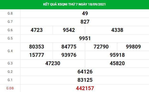 Phân tích XSQNI ngày 25/9 hôm nay thứ 7 chuẩn xác