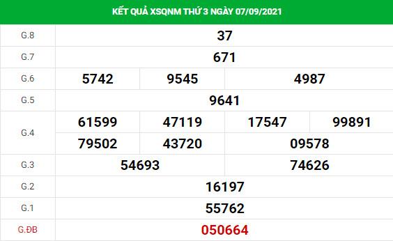 Phân tích xổ số Quảng Nam 14/9/2021 thứ 3 hôm nay chuẩn xác