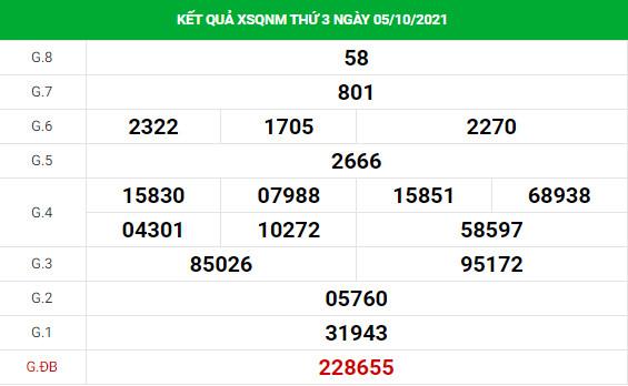 Phân tích XSQNM ngày 12/10 hôm nay thứ 3 chuẩn xác